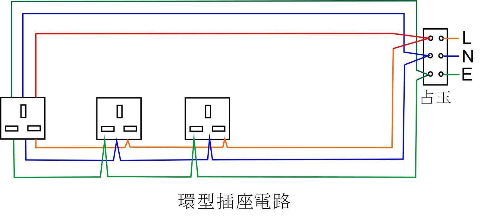 冷氣機、熱水爐等重型電器,因用電量大,不能使用插頭插入插座取電,因為恐怕插蘇腳接觸不良,有電火引致過熱,必須用螺絲上緊接點,開關要有指示燈,所以要用曲架掣(有指示燈的開關)及接線蘇占緊電線。 曲架掣(Cooker switch)本來是一種大功率煮食電器的開關掣,後來人們用來做任何大功率電器的開關掣,包括冷氣, 電熱水器, 射燈, 甚至摩打等。曲架掣的負載電流較大,15A或以上才會使用,它是雙極開關 (Double Pole),可同時切斷火線及中線電源,一般燈掣是單極開關 (single pole)。  熱